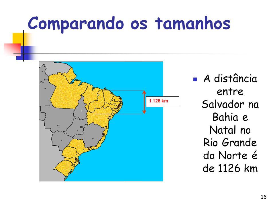 16 Comparando os tamanhos A distância entre Salvador na Bahia e Natal no Rio Grande do Norte é de 1126 km 1.126 km