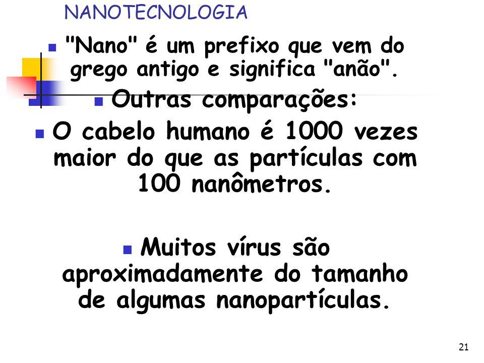21 NANOTECNOLOGIA
