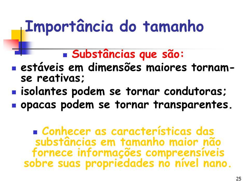 25 Importância do tamanho Substâncias que são: estáveis em dimensões maiores tornam- se reativas; isolantes podem se tornar condutoras; opacas podem s