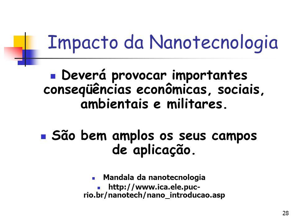 28 Impacto da Nanotecnologia Deverá provocar importantes conseqüências econômicas, sociais, ambientais e militares. São bem amplos os seus campos de a