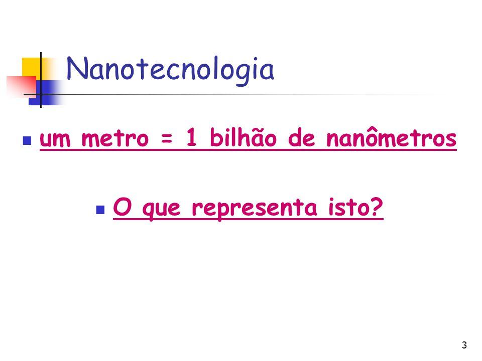 3 Nanotecnologia um metro = 1 bilhão de nanômetros O que representa isto?