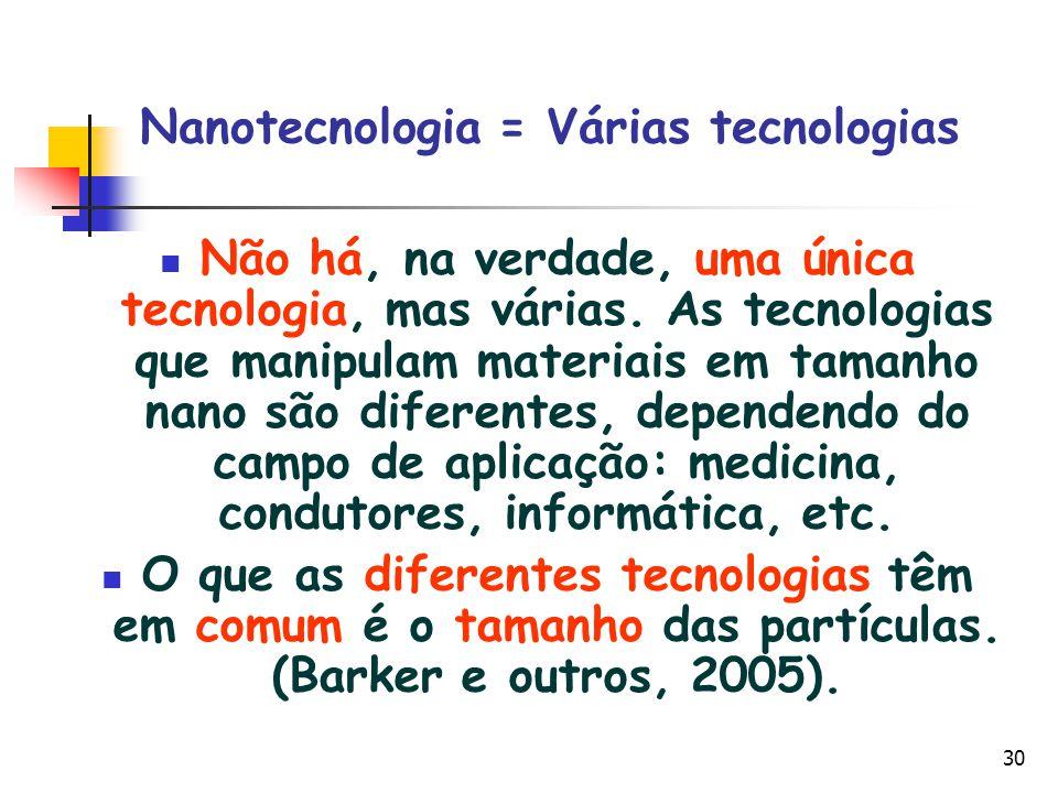 30 Nanotecnologia = Várias tecnologias Não há, na verdade, uma única tecnologia, mas várias. As tecnologias que manipulam materiais em tamanho nano sã