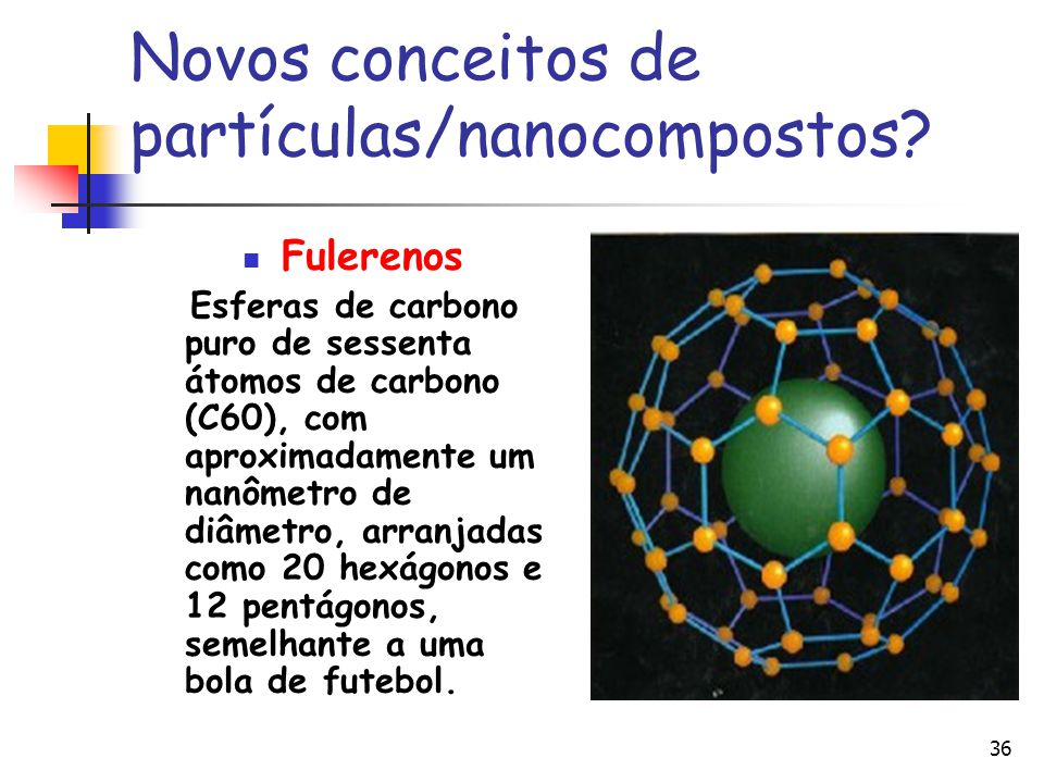 36 Novos conceitos de partículas/nanocompostos? Fulerenos Esferas de carbono puro de sessenta átomos de carbono (C60), com aproximadamente um nanômetr