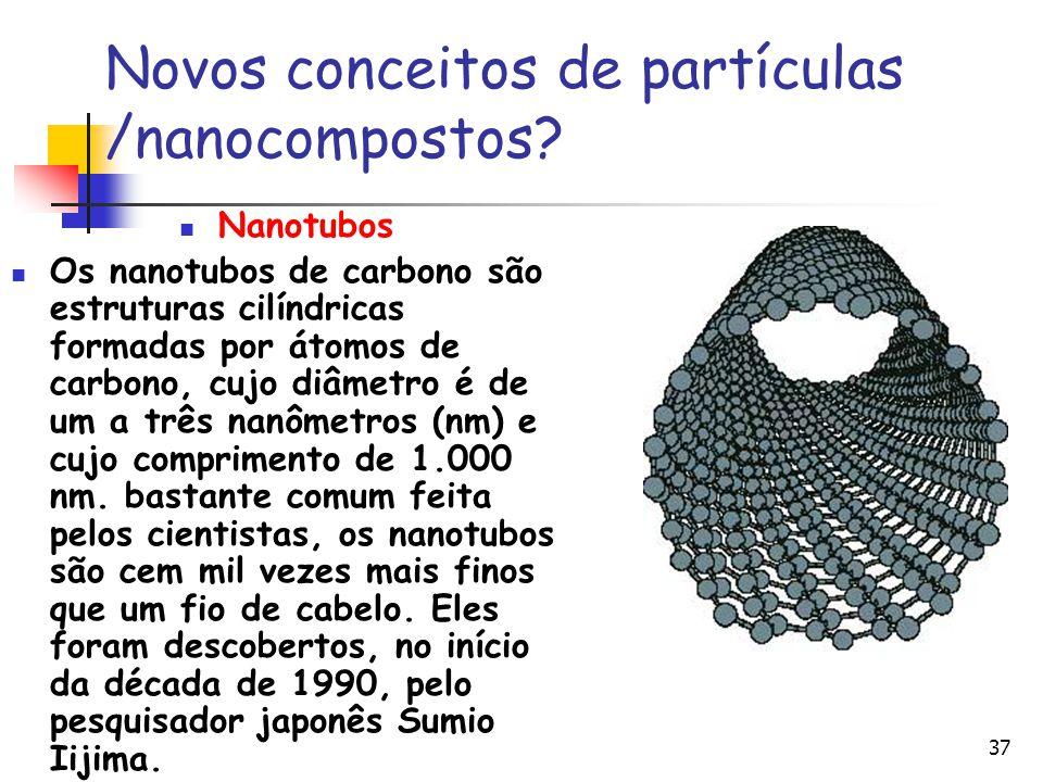 37 Novos conceitos de partículas /nanocompostos? Nanotubos Os nanotubos de carbono são estruturas cilíndricas formadas por átomos de carbono, cujo diâ
