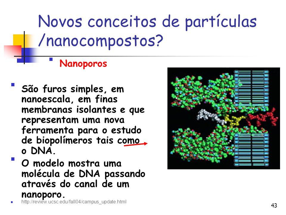 43 Novos conceitos de partículas /nanocompostos? Nanoporos São furos simples, em nanoescala, em finas membranas isolantes e que representam uma nova f