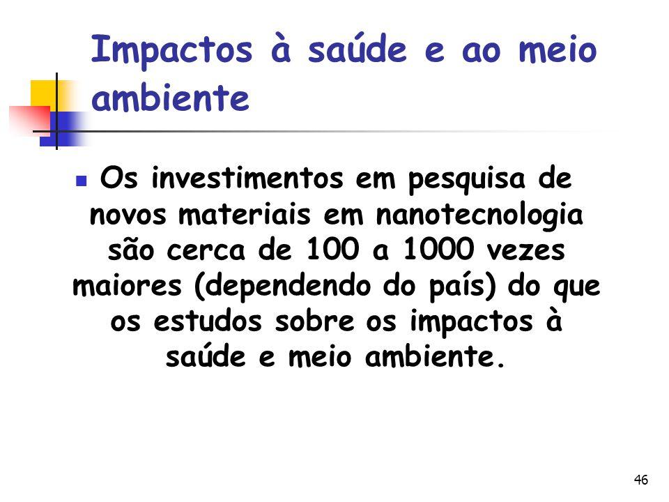 46 Impactos à saúde e ao meio ambiente Os investimentos em pesquisa de novos materiais em nanotecnologia são cerca de 100 a 1000 vezes maiores (depend