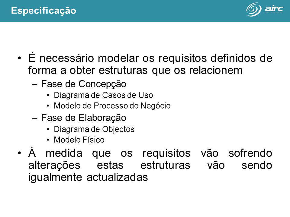 É necessário modelar os requisitos definidos de forma a obter estruturas que os relacionem –Fase de Concepção Diagrama de Casos de Uso Modelo de Processo do Negócio –Fase de Elaboração Diagrama de Objectos Modelo Físico À medida que os requisitos vão sofrendo alterações estas estruturas vão sendo igualmente actualizadas Especificação