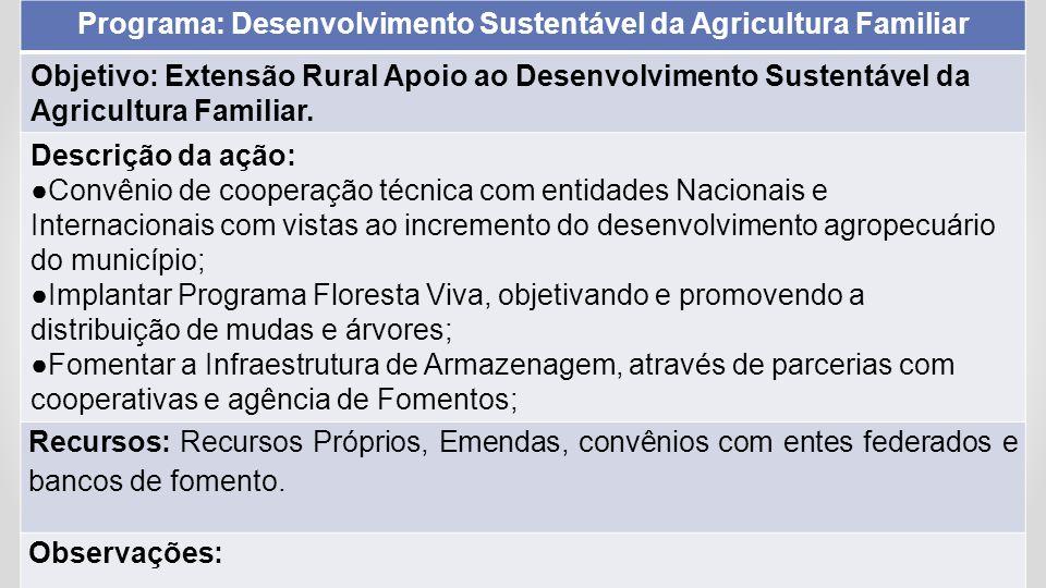 Programa: Desenvolvimento Sustentável da Agricultura Familiar Objetivo: Extensão Rural Apoio ao Desenvolvimento Sustentável da Agricultura Familiar. D