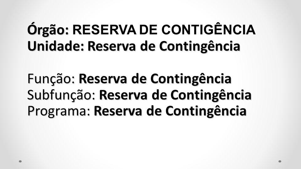 Órgão: Órgão: RESERVA DE CONTIGÊNCIA Unidade: Reserva de Contingência Função: Reserva de Contingência Subfunção: Reserva de Contingência Programa: Res