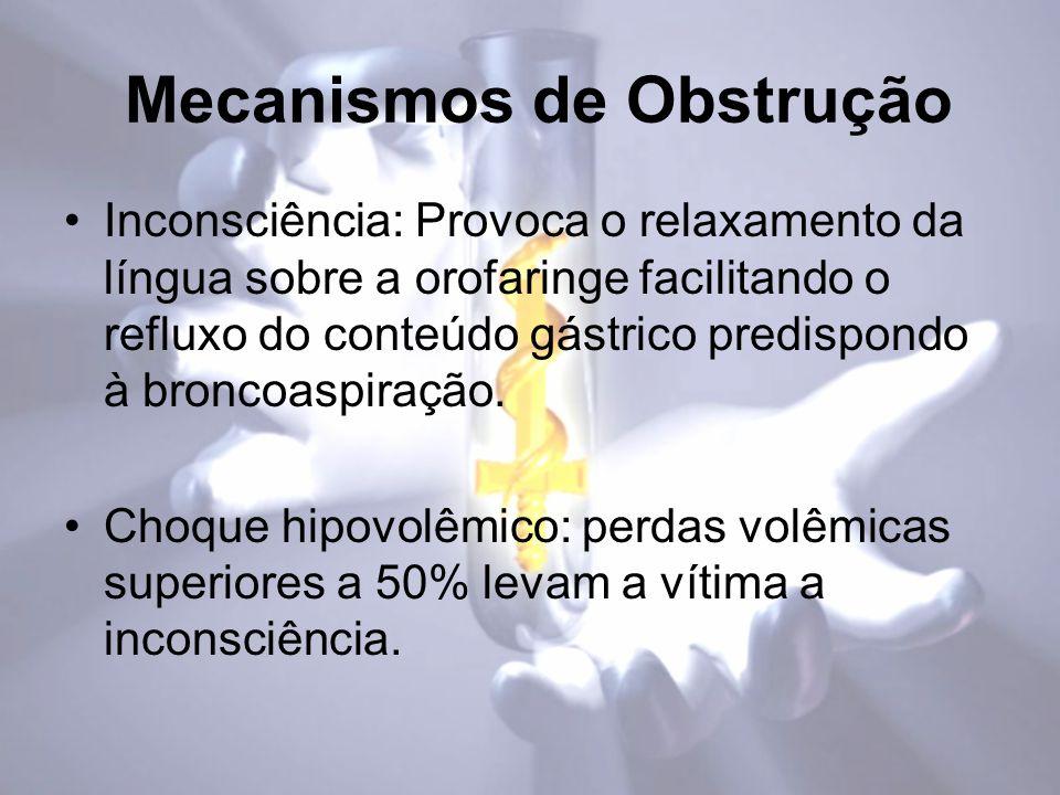 Mecanismos de Obstrução Inconsciência: Provoca o relaxamento da língua sobre a orofaringe facilitando o refluxo do conteúdo gástrico predispondo à bro