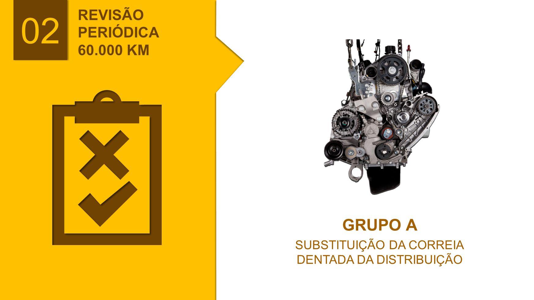 GRUPO A SUBSTITUIÇÃO DA CORREIA DENTADA DA DISTRIBUIÇÃO 02