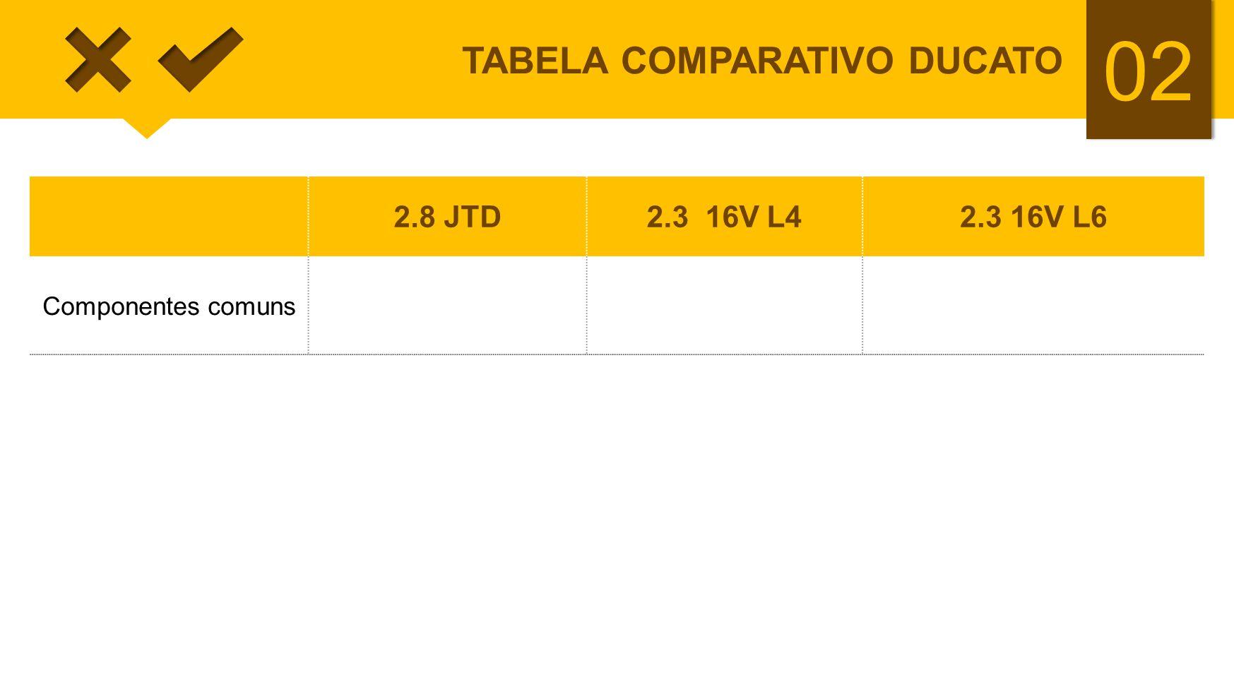 02 TABELA COMPARATIVO DUCATO 2.8 JTD2.3 16V L42.3 16V L6 Componentes comuns 2.8/L4/L6: Cambio MLGU L6: Correia dentada, bronzinas, conjunto de embreag