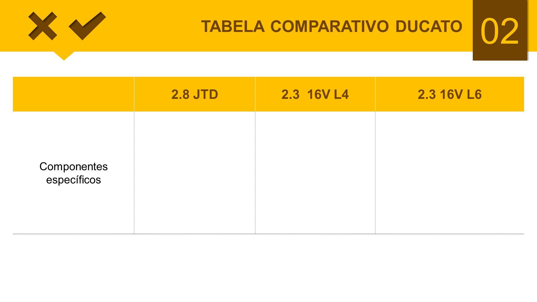 02 TABELA COMPARATIVO DUCATO 2.8 JTD2.3 16V L42.3 16V L6 Componentes específicos Volante do motor, pistão, turbocompressor, bomba CP1, eletroinjetores
