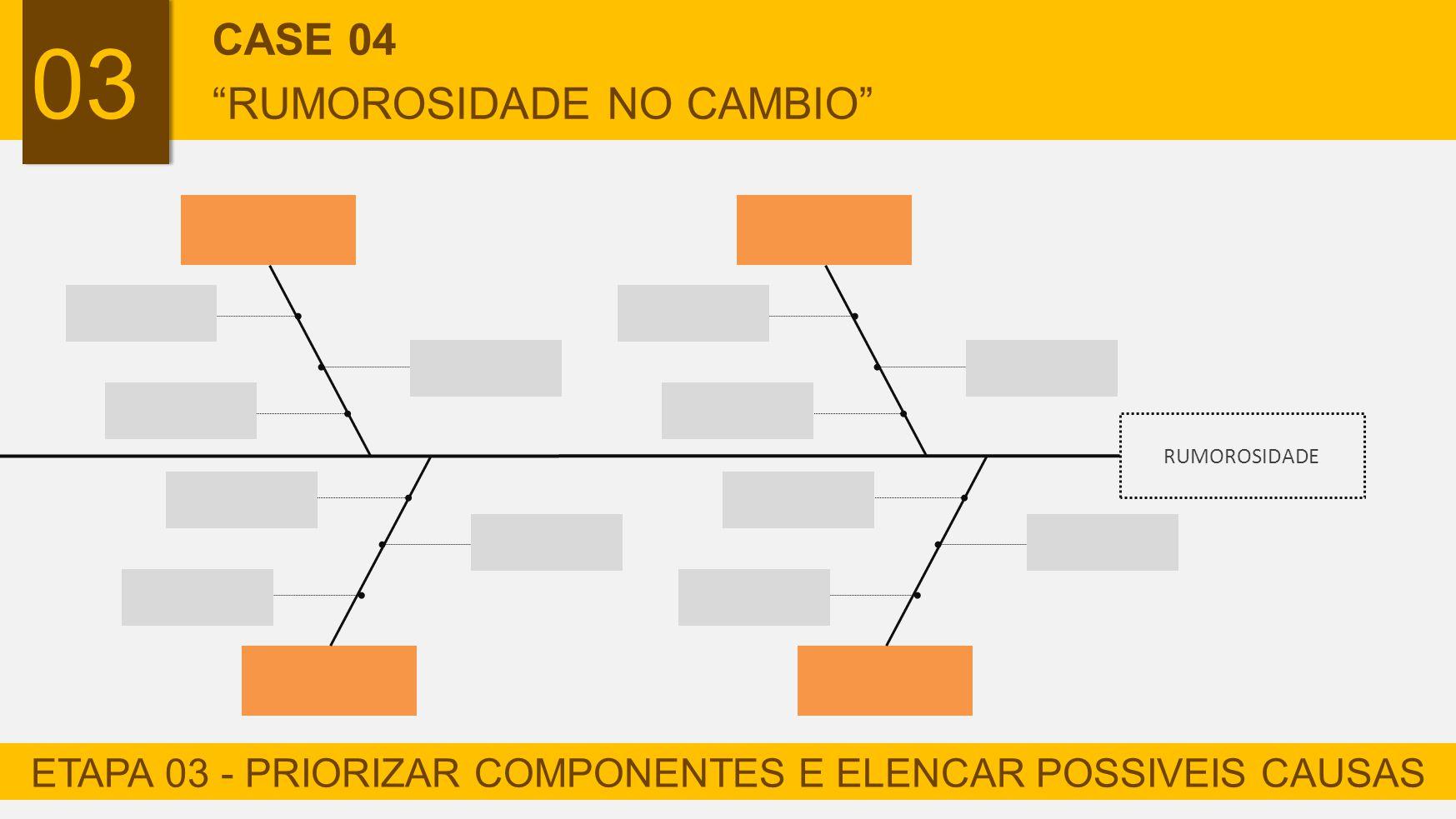 "ETAPA 03 - PRIORIZAR COMPONENTES E ELENCAR POSSIVEIS CAUSAS RUMOROSIDADE CASE 04 ""RUMOROSIDADE NO CAMBIO"""