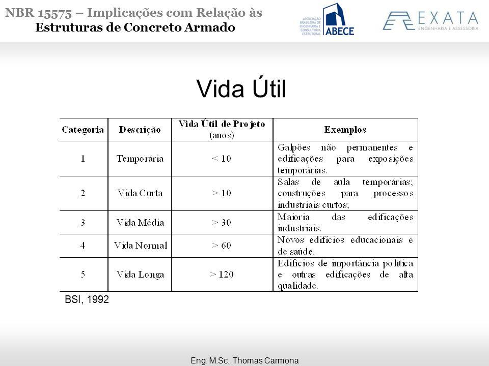 NBR 15575 – Implicações com Relação às Estruturas de Concreto Armado Vida Útil BSI, 1992 Eng. M.Sc. Thomas Carmona