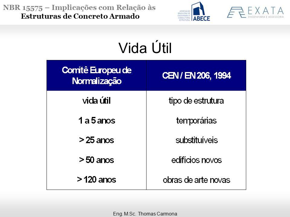 NBR 15575 – Implicações com Relação às Estruturas de Concreto Armado Vida Útil Eng. M.Sc. Thomas Carmona