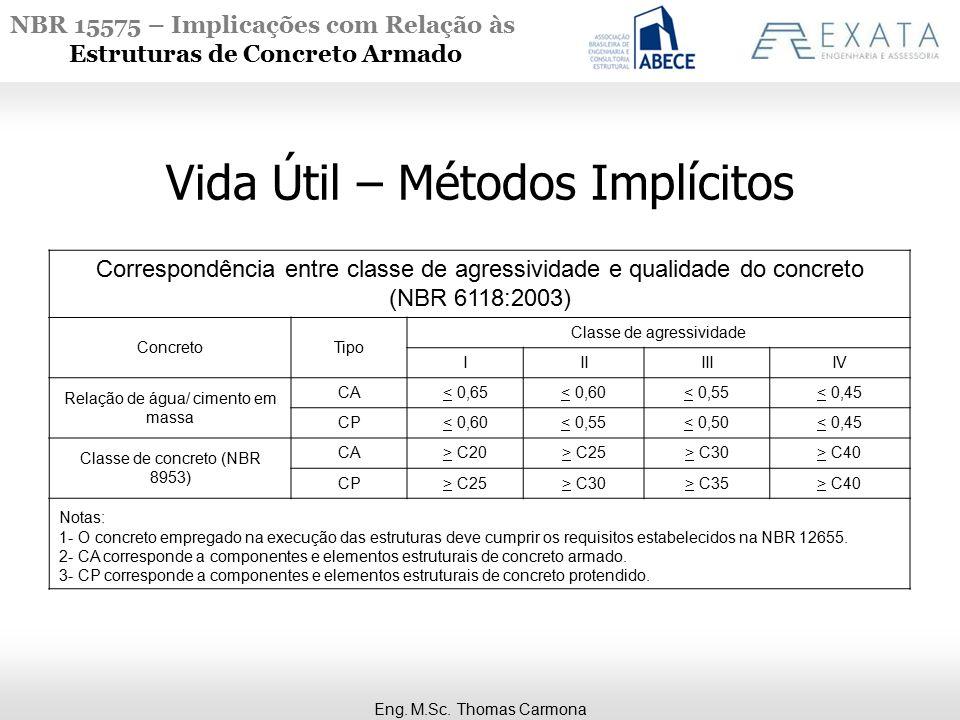 NBR 15575 – Implicações com Relação às Estruturas de Concreto Armado Correspondência entre classe de agressividade e qualidade do concreto (NBR 6118:2003) ConcretoTipo Classe de agressividade IIIIIIIV Relação de água/ cimento em massa CA< 0,65< 0,60< 0,55< 0,45 CP< 0,60< 0,55< 0,50< 0,45 Classe de concreto (NBR 8953) CA> C20> C25> C30> C40 CP> C25> C30> C35> C40 Notas: 1- O concreto empregado na execução das estruturas deve cumprir os requisitos estabelecidos na NBR 12655.