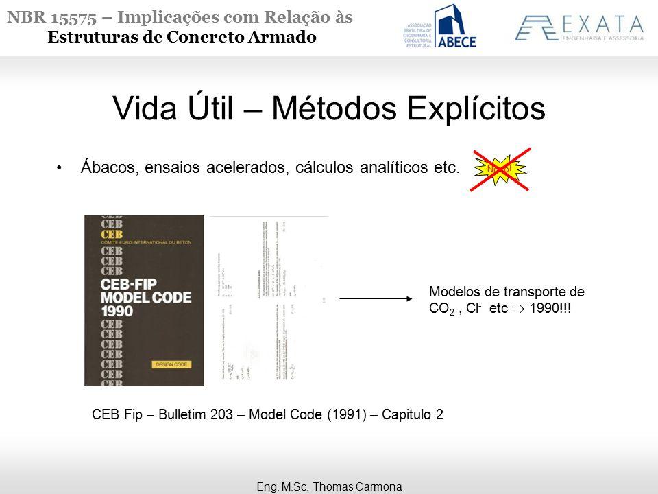 NBR 15575 – Implicações com Relação às Estruturas de Concreto Armado Vida Útil – Métodos Explícitos Ábacos, ensaios acelerados, cálculos analíticos et