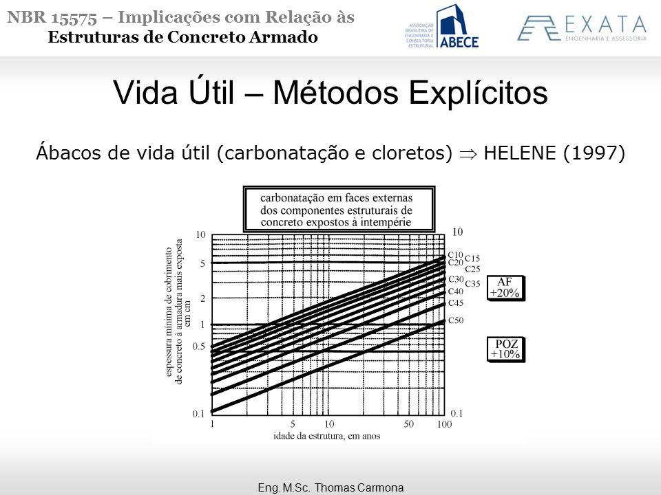 NBR 15575 – Implicações com Relação às Estruturas de Concreto Armado Vida Útil – Métodos Explícitos Ábacos de vida útil (carbonatação e cloretos)  HELENE (1997) Eng.