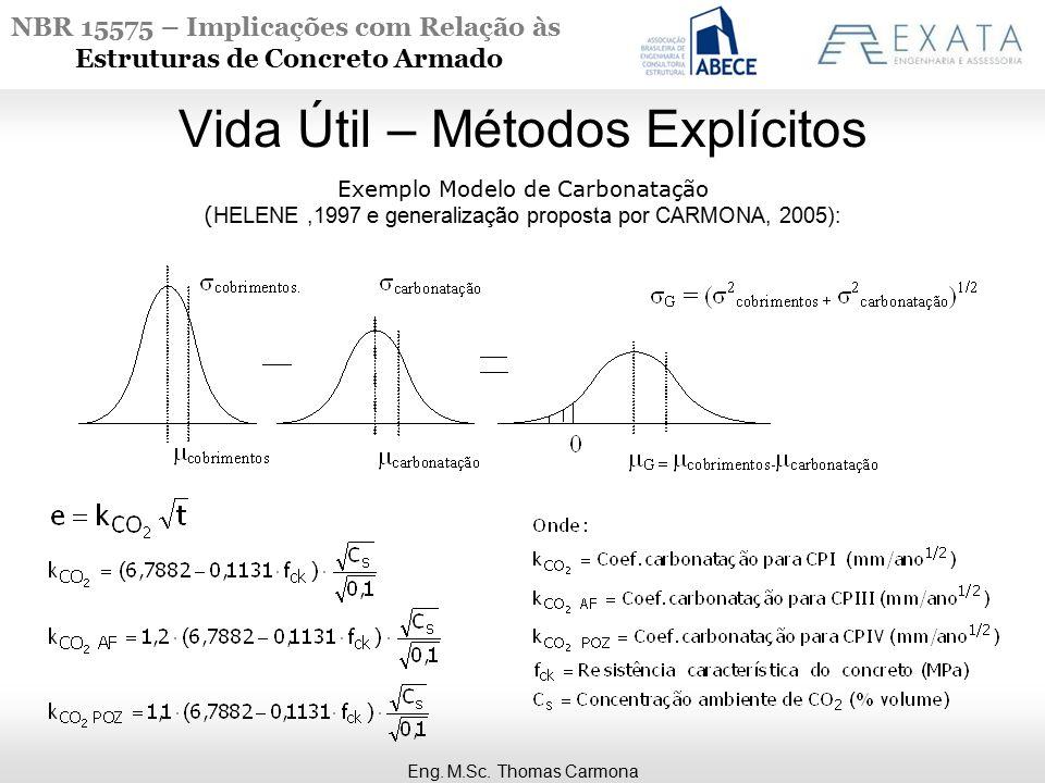 NBR 15575 – Implicações com Relação às Estruturas de Concreto Armado Vida Útil – Métodos Explícitos Exemplo Modelo de Carbonatação ( HELENE,1997 e generalização proposta por CARMONA, 2005): Eng.