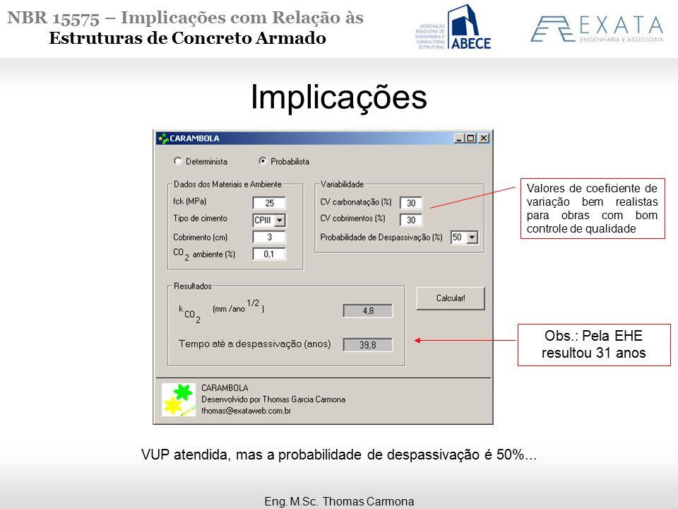 NBR 15575 – Implicações com Relação às Estruturas de Concreto Armado Implicações Eng. M.Sc. Thomas Carmona Valores de coeficiente de variação bem real