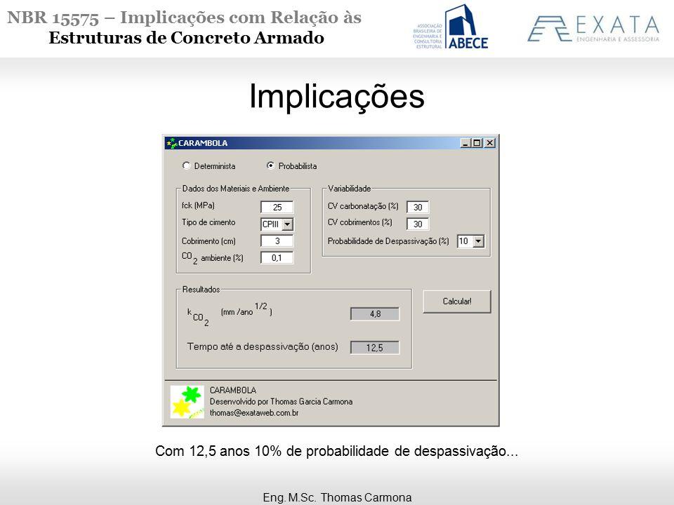 NBR 15575 – Implicações com Relação às Estruturas de Concreto Armado Implicações Eng. M.Sc. Thomas Carmona Com 12,5 anos 10% de probabilidade de despa