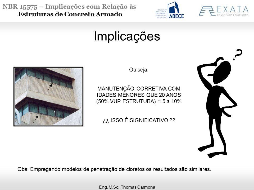 NBR 15575 – Implicações com Relação às Estruturas de Concreto Armado Implicações Eng. M.Sc. Thomas Carmona Ou seja: MANUTENÇÃO CORRETIVA COM IDADES ME
