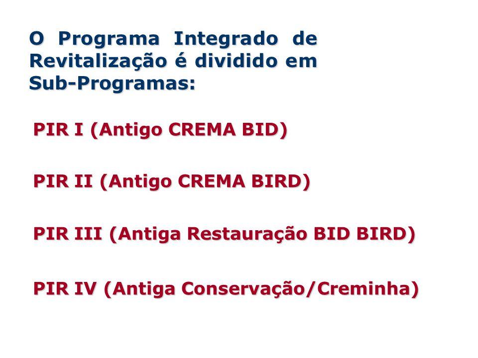 O Programa Integrado de Revitalização é dividido em Sub-Programas: PIR I (Antigo CREMA BID) PIR II (Antigo CREMA BIRD) PIR III (Antiga Restauração BID BIRD) PIR IV (Antiga Conservação/Creminha)