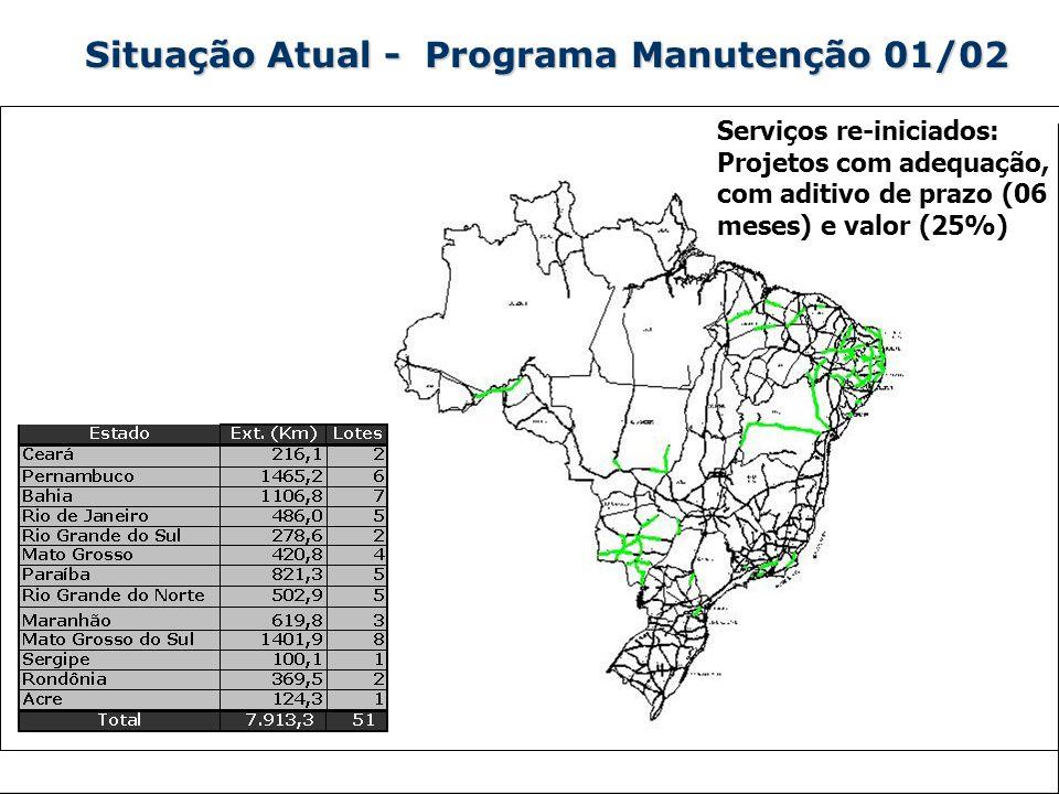 Situação Atual - Programa Manutenção 01/02 Serviços re-iniciados: Projetos com adequação, com aditivo de prazo (06 meses) e valor (25%)