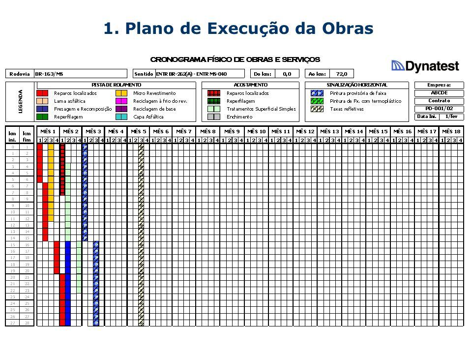 1. Plano de Execução da Obras