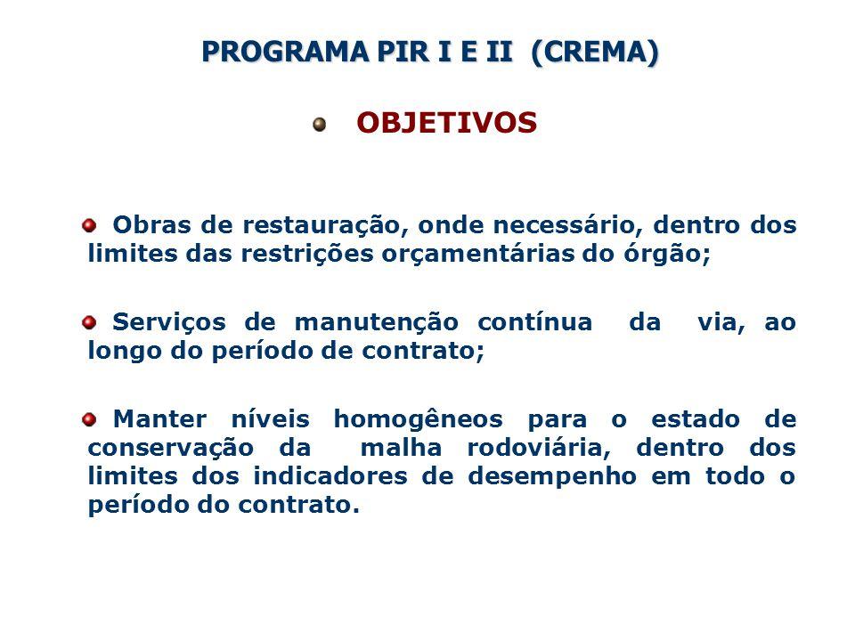 Manutenção de Pistas e Acostamentos A Manutenção é composta das seguintes atividades: Manutenção do Pavimento de Pistas e Acostamentos; Manutenção da Sinalização Horizontal.