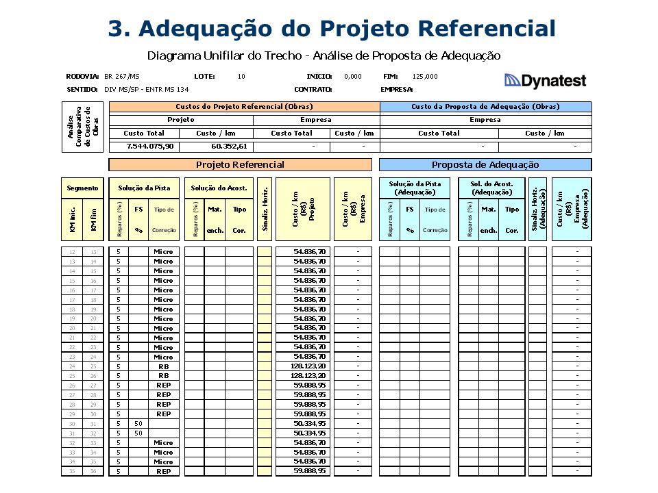 3. Adequação do Projeto Referencial