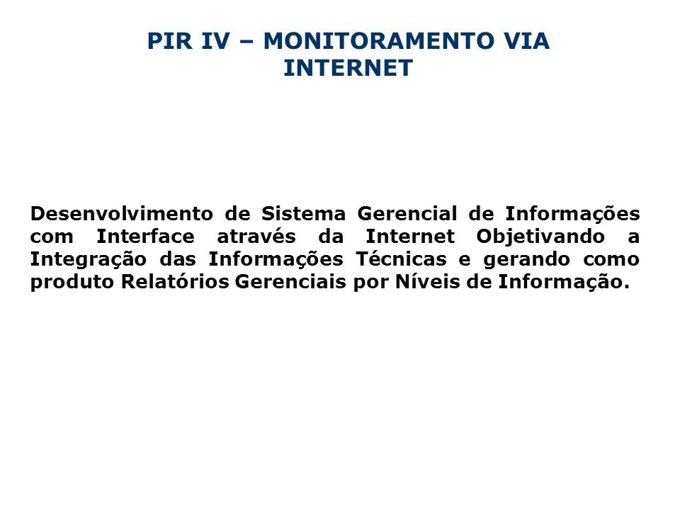 PIR IV – MONITORAMENTO VIA INTERNET Desenvolvimento de Sistema Gerencial de Informações com Interface através da Internet Objetivando a Integração das Informações Técnicas e gerando como produto Relatórios Gerenciais por Níveis de Informação.