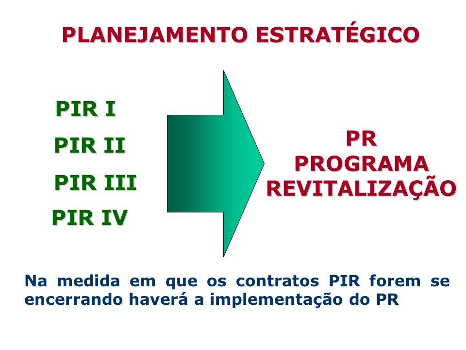 PLANEJAMENTO ESTRATÉGICO PIR I PIR II PIR III PIR IV PR PROGRAMA REVITALIZAÇÃO Na medida em que os contratos PIR forem se encerrando haverá a implementação do PR