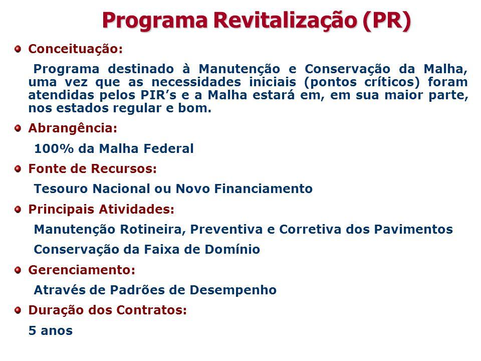 Programa Revitalização(PR) Programa Revitalização (PR) Conceituação: Programa destinado à Manutenção e Conservação da Malha, uma vez que as necessidades iniciais (pontos críticos) foram atendidas pelos PIR's e a Malha estará em, em sua maior parte, nos estados regular e bom.