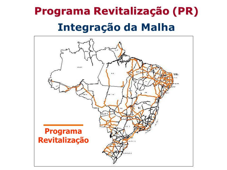 Programa Revitalização Programa Revitalização (PR) Integração da Malha