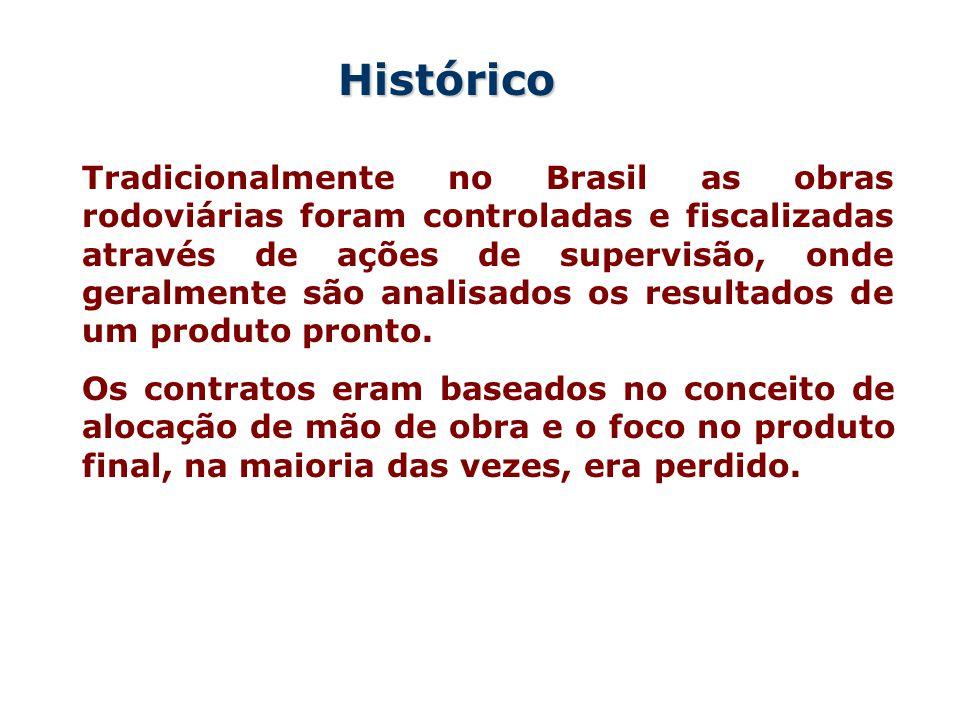 Histórico Tradicionalmente no Brasil as obras rodoviárias foram controladas e fiscalizadas através de ações de supervisão, onde geralmente são analisados os resultados de um produto pronto.