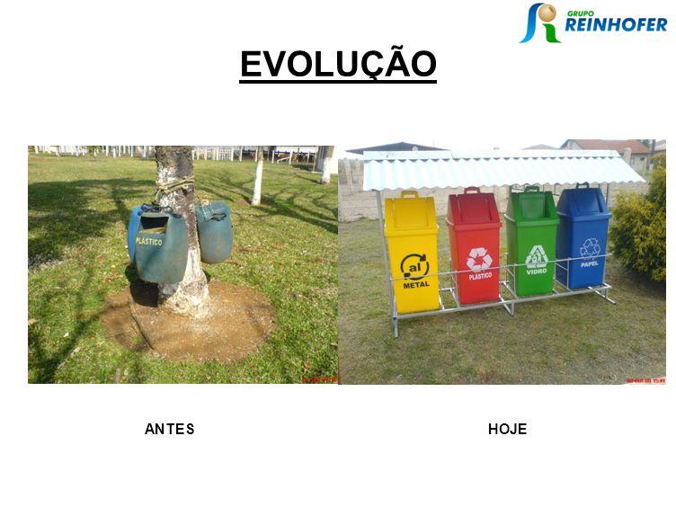 EVOLUÇÃO ANTESHOJE
