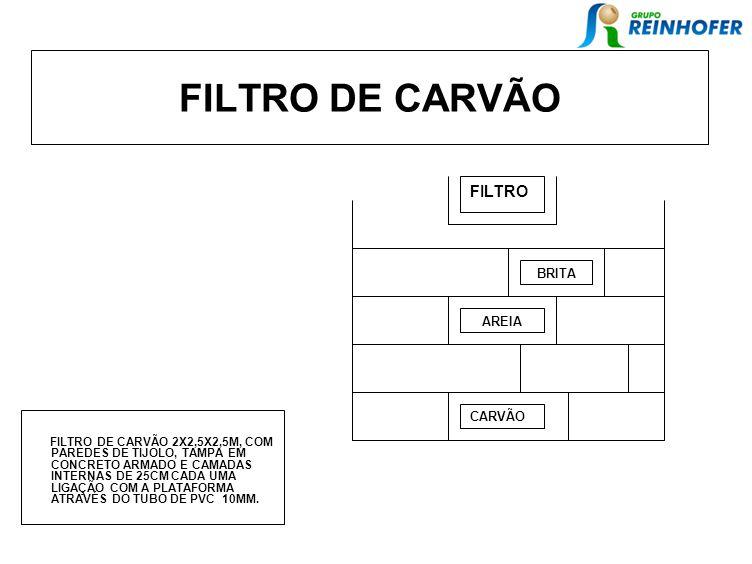 FILTRO DE CARVÃO FILTRO BRITA AREIA CARVÃO FILTRO DE CARVÃO 2X2,5X2,5M, COM PAREDES DE TIJOLO, TAMPA EM CONCRETO ARMADO E CAMADAS INTERNAS DE 25CM CADA UMA LIGAÇÃO COM A PLATAFORMA ATRAVÉS DO TUBO DE PVC 10MM.