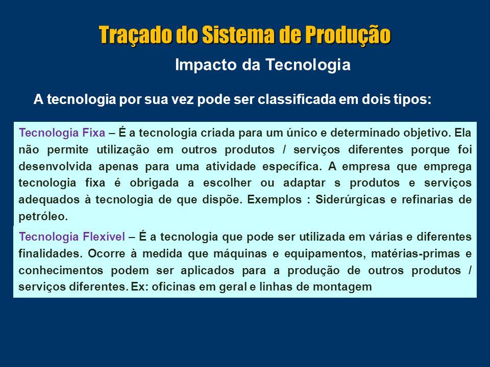 Impacto da Tecnologia A tecnologia por sua vez pode ser classificada em dois tipos: Tecnologia Fixa – É a tecnologia criada para um único e determinad