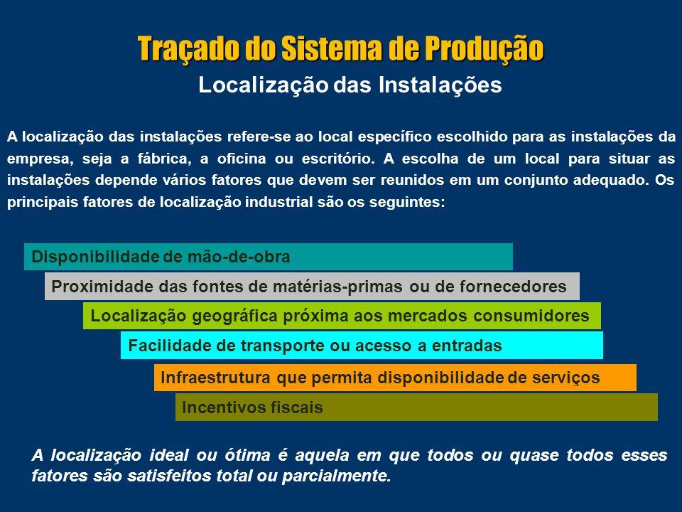 Localização das Instalações A localização das instalações refere-se ao local específico escolhido para as instalações da empresa, seja a fábrica, a oficina ou escritório.