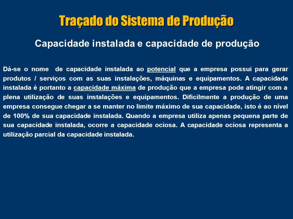 Capacidade instalada e capacidade de produção Dá-se o nome de capacidade instalada ao potencial que a empresa possui para gerar produtos / serviços com as suas instalações, máquinas e equipamentos.