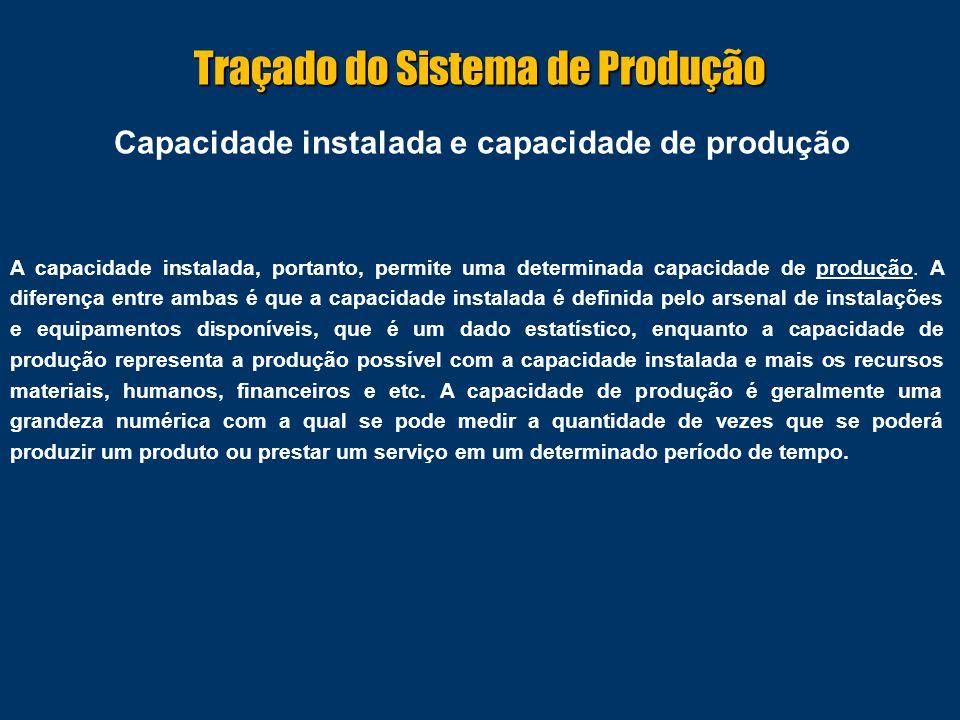 Capacidade instalada e capacidade de produção A capacidade instalada, portanto, permite uma determinada capacidade de produção. A diferença entre amba