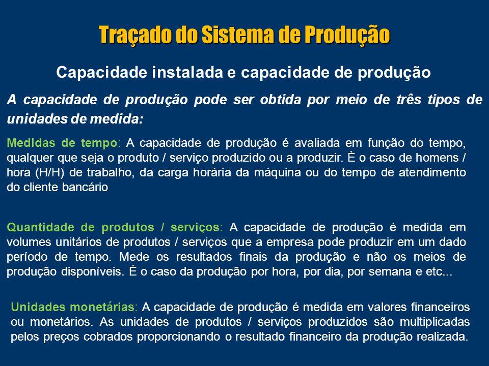 Capacidade instalada e capacidade de produção A capacidade de produção pode ser obtida por meio de três tipos de unidades de medida: Medidas de tempo: A capacidade de produção é avaliada em função do tempo, qualquer que seja o produto / serviço produzido ou a produzir.