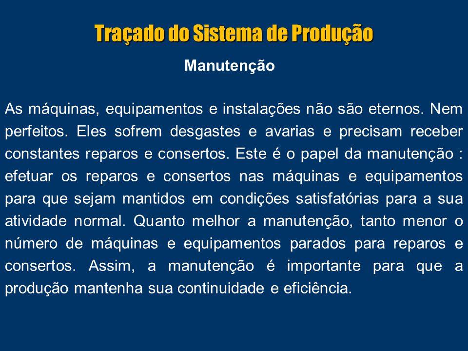 Manutenção As máquinas, equipamentos e instalações não são eternos.