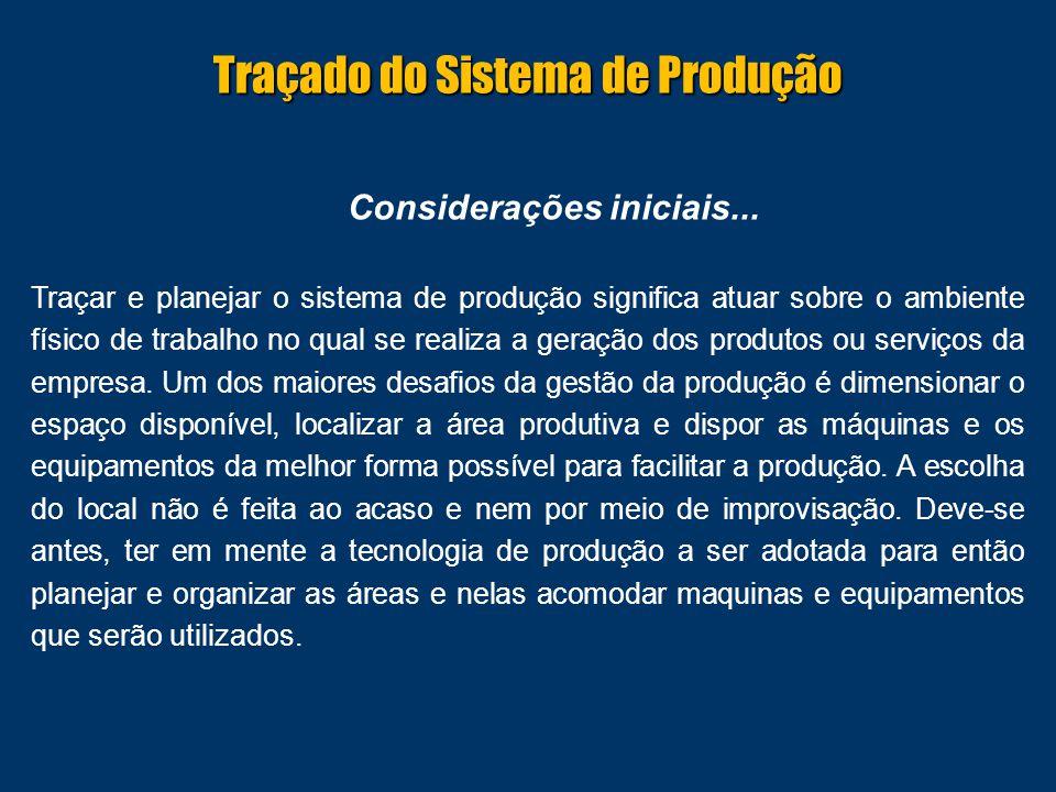 Traçado do Sistema de Produção Traçar e planejar o sistema de produção significa atuar sobre o ambiente físico de trabalho no qual se realiza a geração dos produtos ou serviços da empresa.