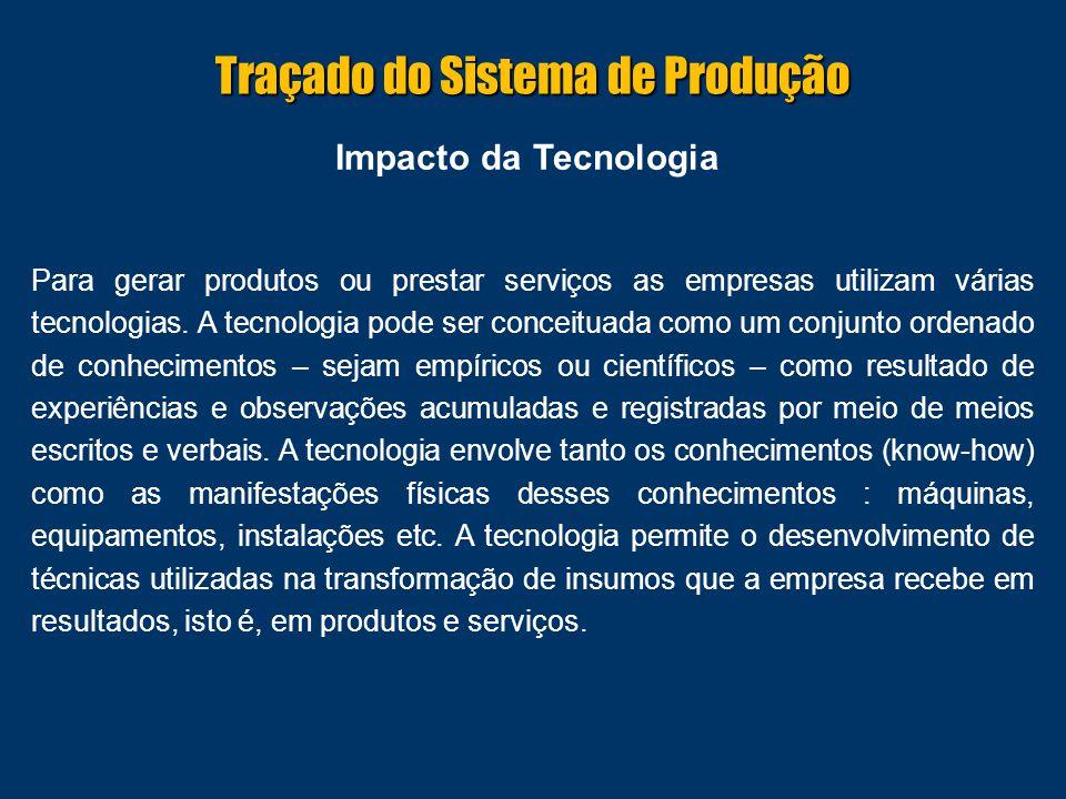 Impacto da Tecnologia Para gerar produtos ou prestar serviços as empresas utilizam várias tecnologias. A tecnologia pode ser conceituada como um conju