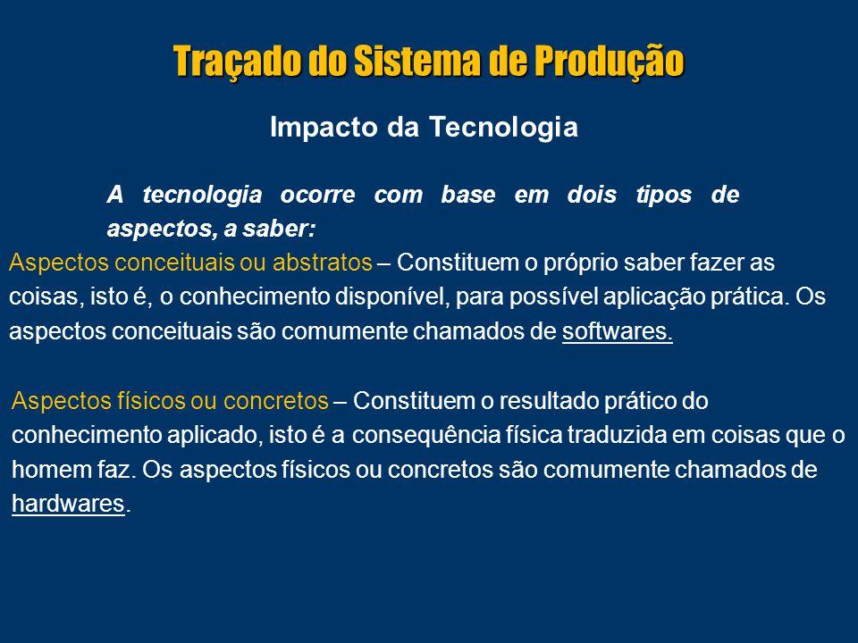 Impacto da Tecnologia A tecnologia ocorre com base em dois tipos de aspectos, a saber: Aspectos conceituais ou abstratos – Constituem o próprio saber