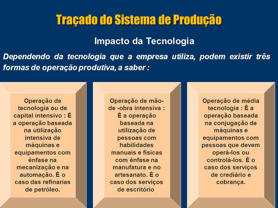 Impacto da Tecnologia Dependendo da tecnologia que a empresa utiliza, podem existir três formas de operação produtiva, a saber : Operação de tecnologia ou de capital intensivo : É a operação baseada na utilização intensiva de máquinas e equipamentos com ênfase na mecanização e na automação.