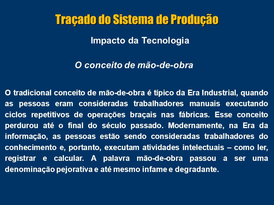 Impacto da Tecnologia O tradicional conceito de mão-de-obra é típico da Era Industrial, quando as pessoas eram consideradas trabalhadores manuais executando ciclos repetitivos de operações braçais nas fábricas.